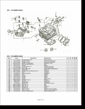 DiagramaManual Varios Despiece Moto UM Renegade