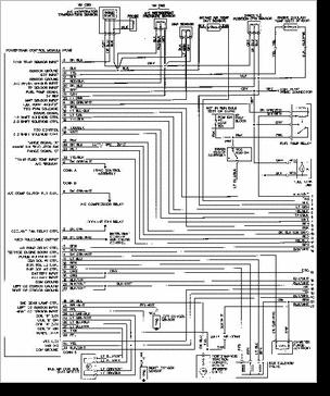 Diagrama   Manual       CHEVROLET       chevrolet    monza xxxxx