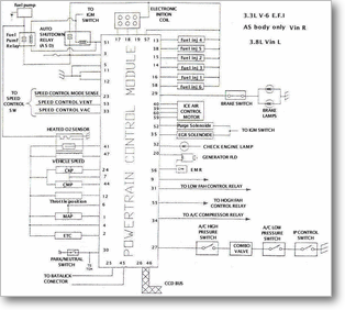 diagrama  manual dodge caraban