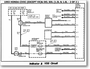 DiagramaManual    HONDA