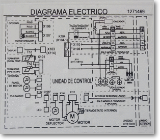 Diagrama Manual York Yad32he13