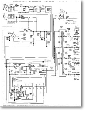 diagrama  manual sony kv