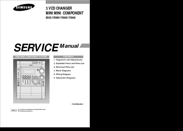 Diagrama  Manual Samsung Max