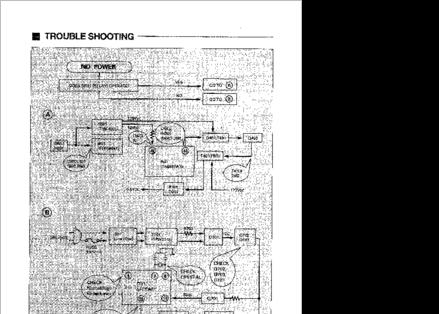 dth tv diagram diagrama manual philco apple tv diagram