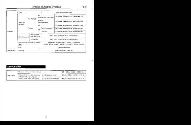 Diagrama  Manual Subaru Leone  Gl  Loyale Motor Ea
