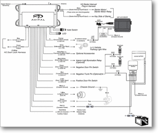 Aarma Viper on 2004 Saturn Ion Wiring Diagram