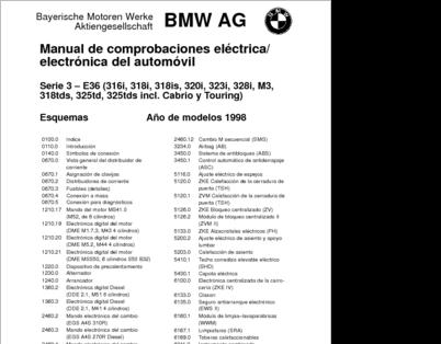 bmw 320i e90 2005 owners manual pdf