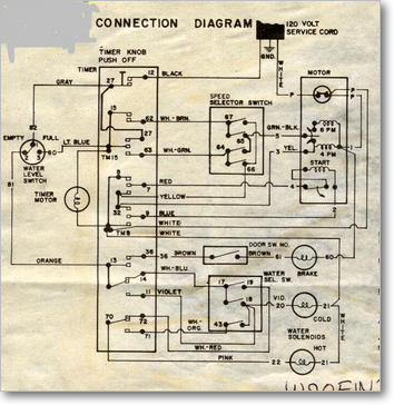 Can I Take A 220 Line And Convert It To A Regular House Outlet What Would Be The as well White Green Black 3 Prong Plug Wiring Diagram together with Watch moreover 515 furthermore Changing A 240 Volt 3 Wire Plug To A 4 Wire Plug. on 3 prong 110 wiring diagram