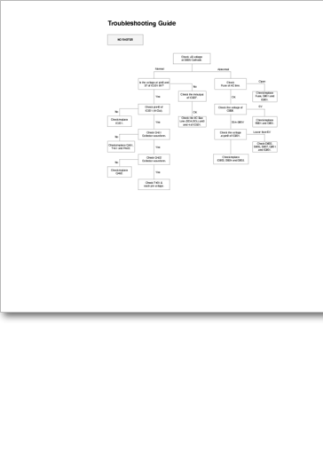 Diagrama  Manual Lg